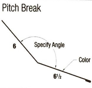 Pitch-Break